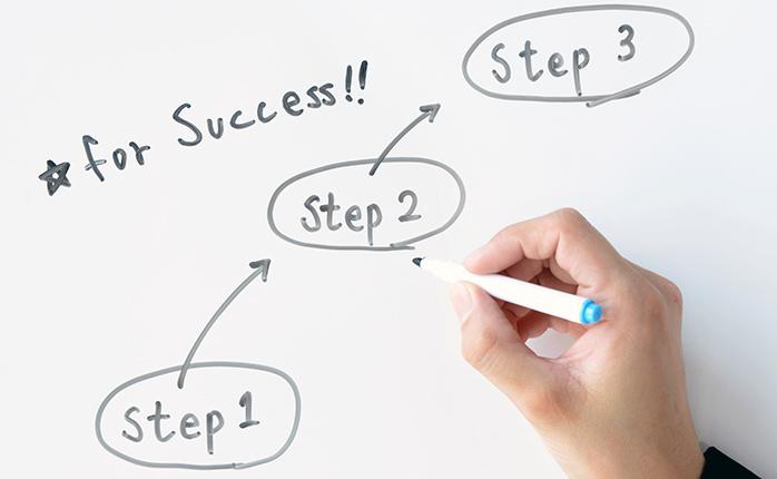 成功へのステップ1・2・3